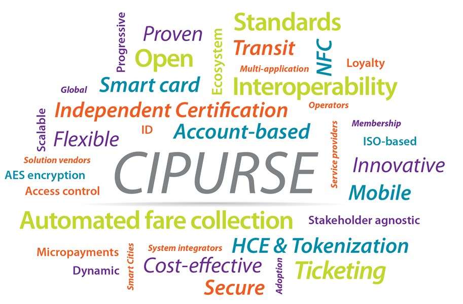 CIPURSE WORD CLOUD